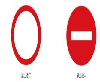 上海考驾照盘点科目一最易混淆的交通标志