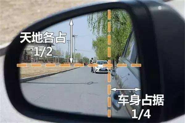 如何通过后视镜判断车身位置?