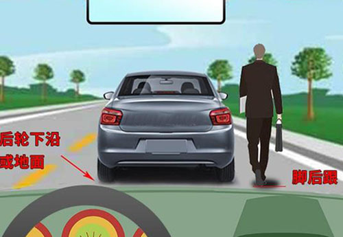 车距的参考方法